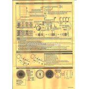 Koso digitális fordulatszámmérő, fehér